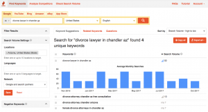 SEO in Chandler for Lawyers