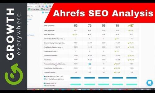 5-Min SEO Analysis With Ahrefs