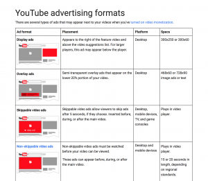 advertising agencies for youtube